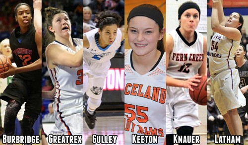 Pikeville Women's Basketball Adds Young Talent with Bias ...